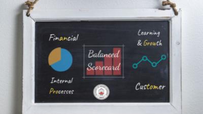 Balance Score Card - By IILM Jaipur