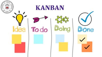 Kanban_IILM
